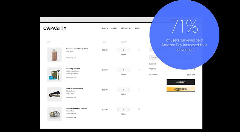 BigCommerce Digital Wallets Amazon Pay Screenshot