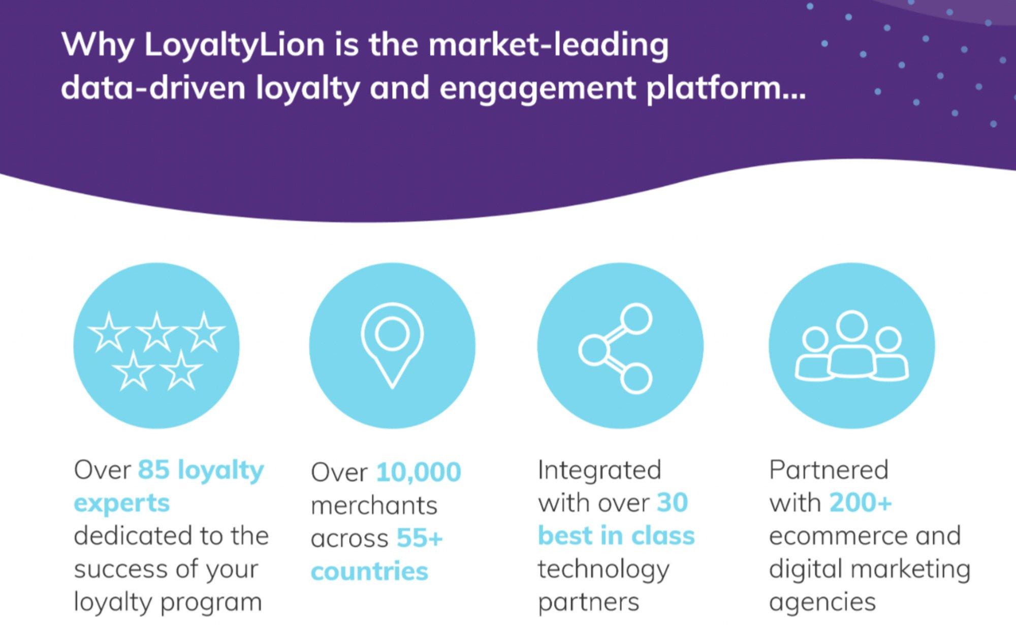 Customer-Engagement-Platform