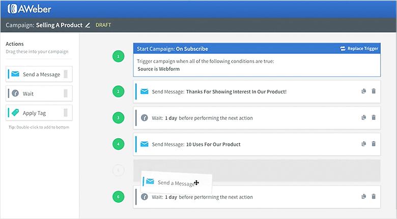 Email Marketing Platforms Blog AWeber Screenshot