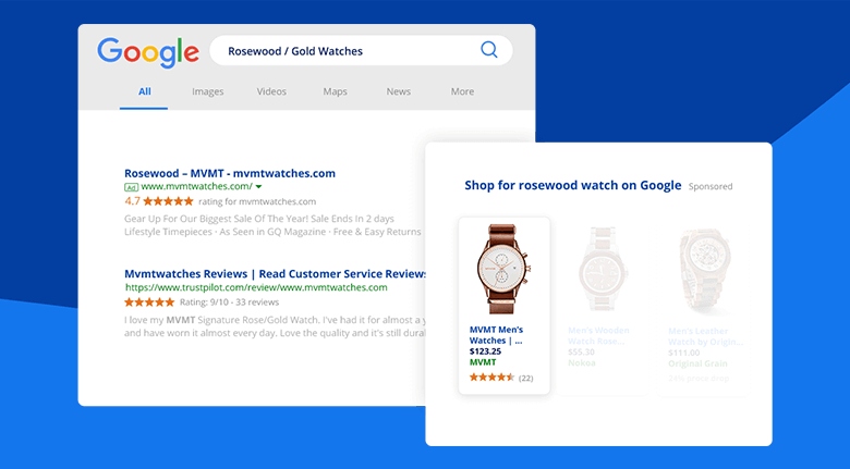 Marketing Strategy Channels Screenshot