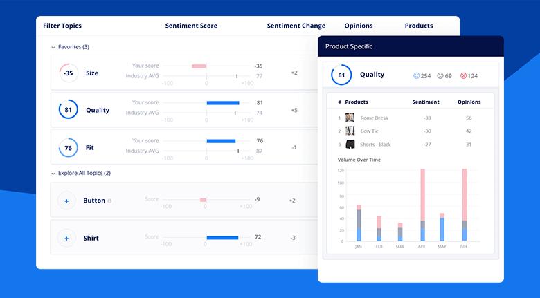 Marketing Strategy Dashboard Screenshot