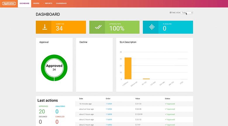 Preventing eCommerce Fraud Clearsale Dashboard Screenshot