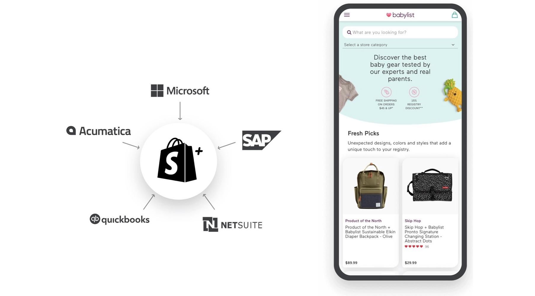 Shopify Plus Mockup On Phone Screen
