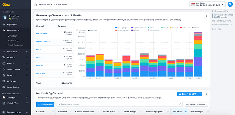 eCommerce Analytics Agency CRM Screenshot of Glew Analytics